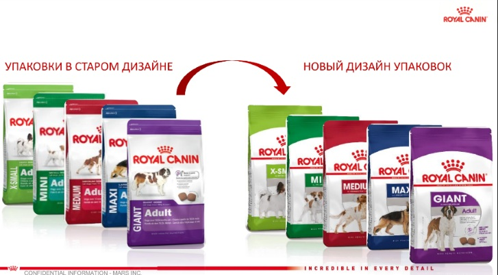 royal canin dog obnovlenie